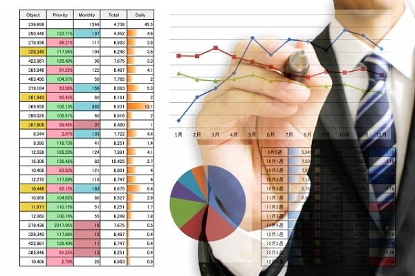 評価制度・報酬制度の重要性_株式会社コーデュケーション