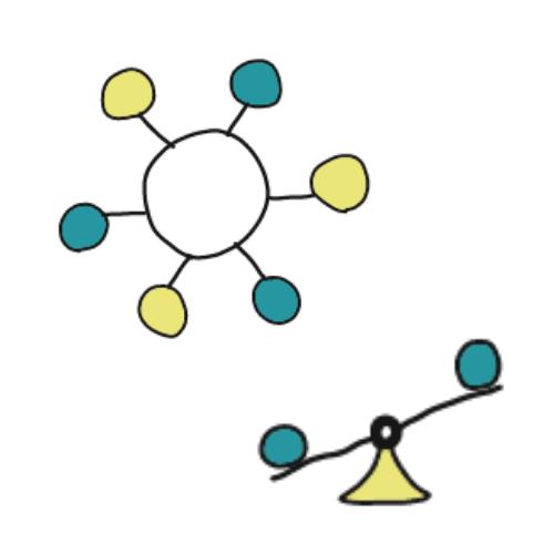 働く意識の変化|ヒューマンセンタード経営|株式会社コーデュケーション
