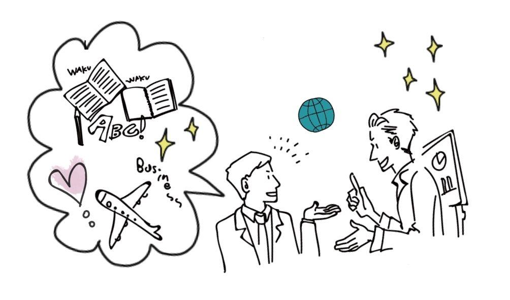 個人ビジョンを描く組織|ヒューマンセンタード経営|株式会社コーデュケーション|
